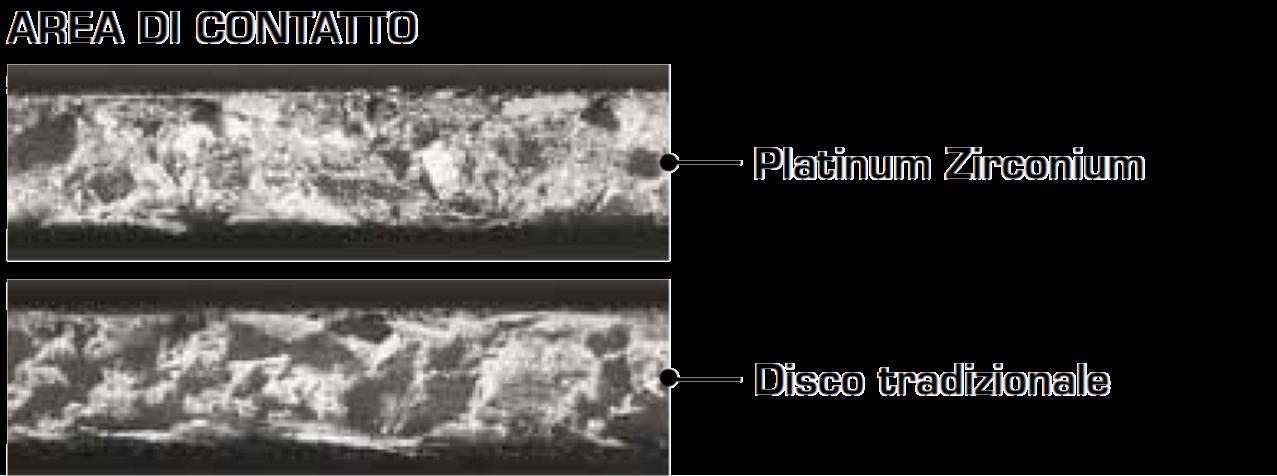 disco platinum zirconium